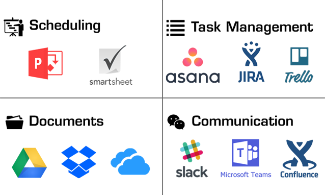 Integration with other TOOLS